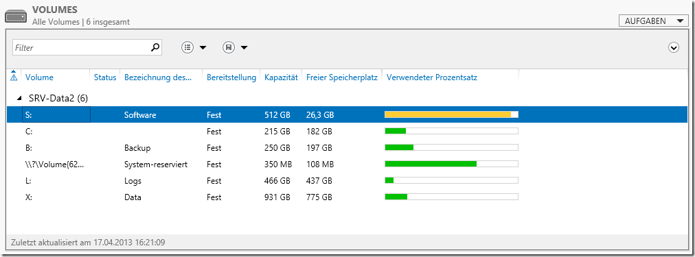 Windows Server 2012 Volumes before Deduplication