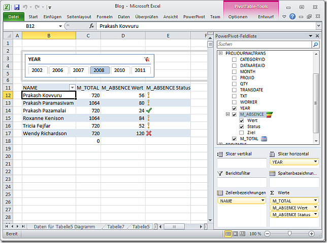 PowerPivot table with KPI