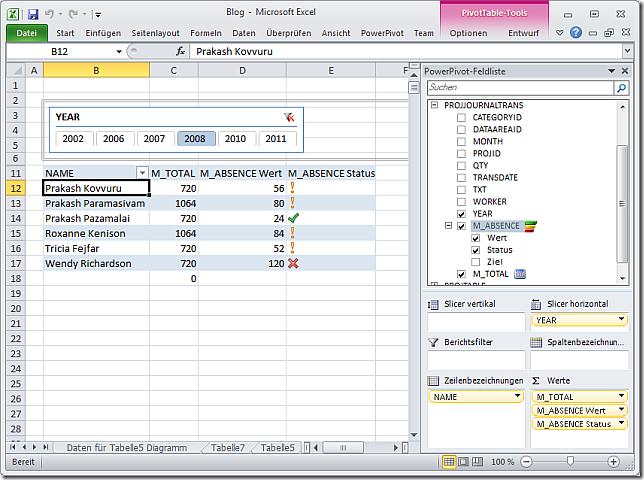 PowerPivot table with KPI