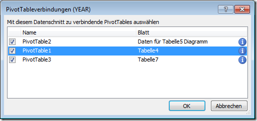 PowerPivot Slicer