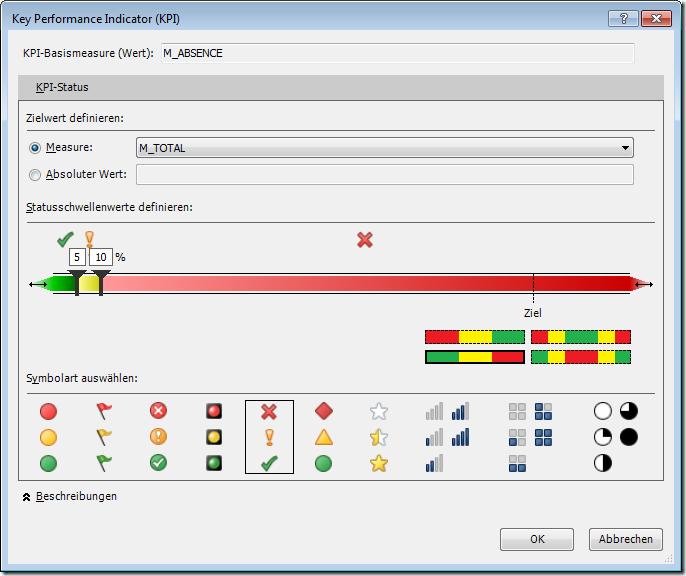PowerPivot KPI