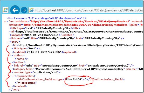 Dynamics AX OData XML feed has no data