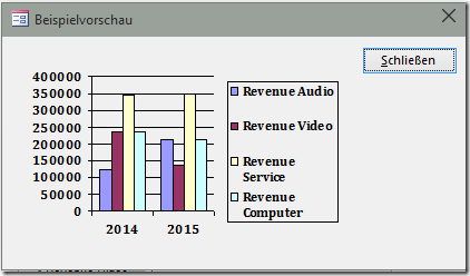 Preview bar chart in access wizard