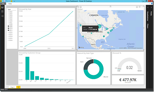 Create a Power BI Dashboard for Dynamics AX 2012 Sales