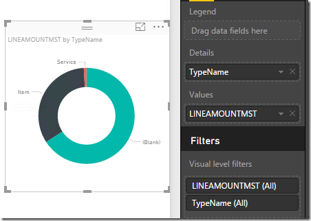 Power BI donut chart
