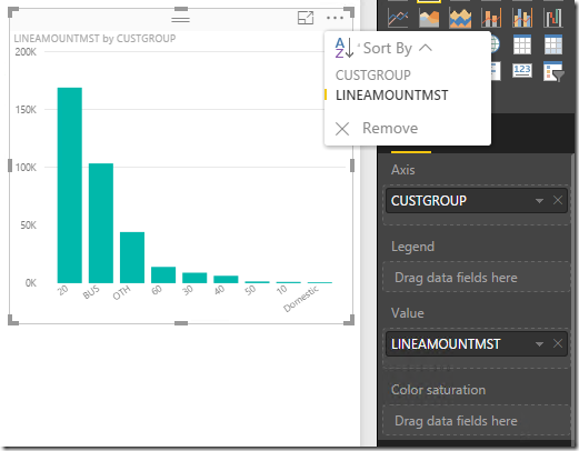 Power BI column chart