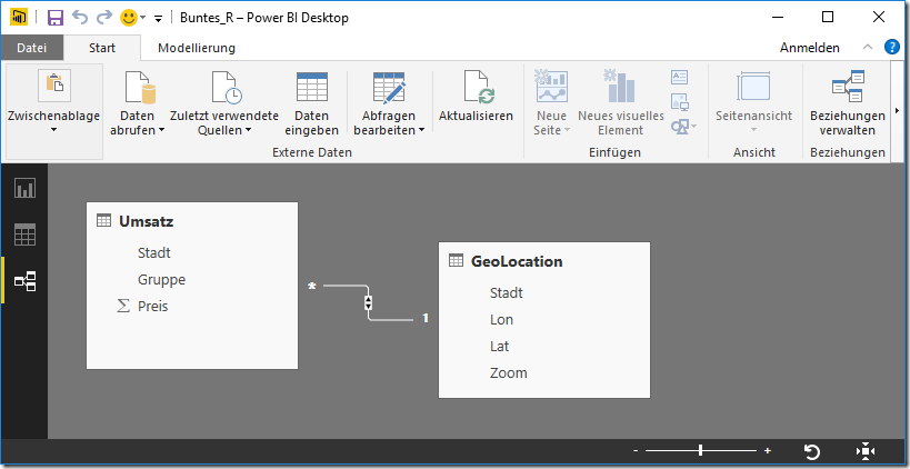 Power BI Data Model
